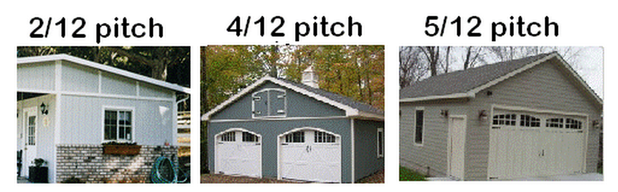 Drytech roofing company roof pitch aberdeen maryland for What is a 4 12 roof pitch